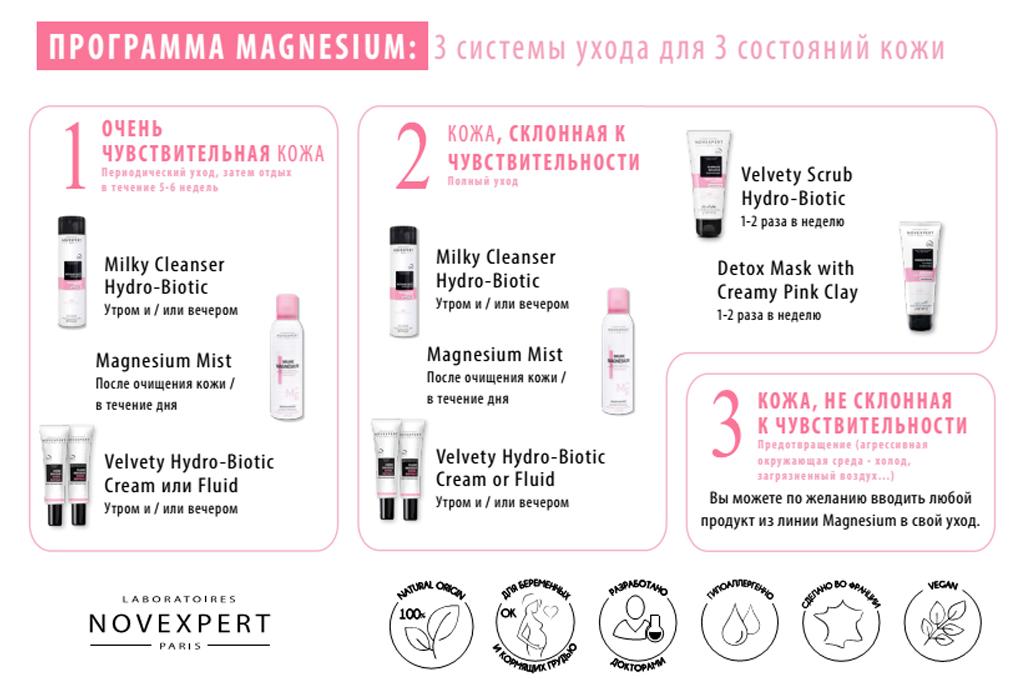 Программа ухода за чувствительной кожей Magnesium от Novexpert